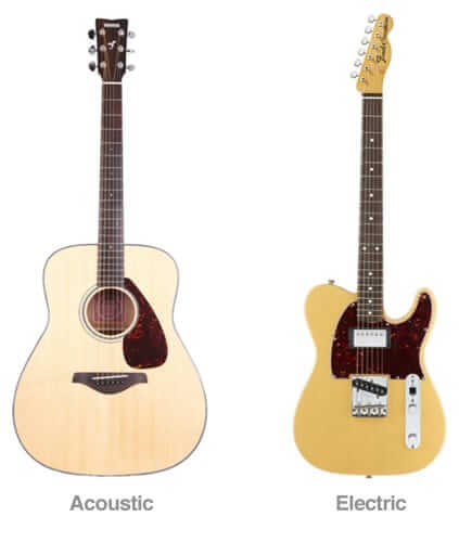 Guitare acoustique ou électrique